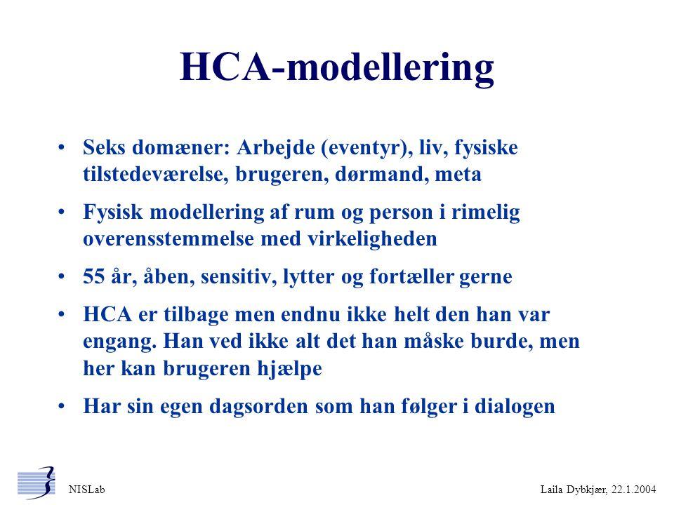 HCA-modellering Seks domæner: Arbejde (eventyr), liv, fysiske tilstedeværelse, brugeren, dørmand, meta.