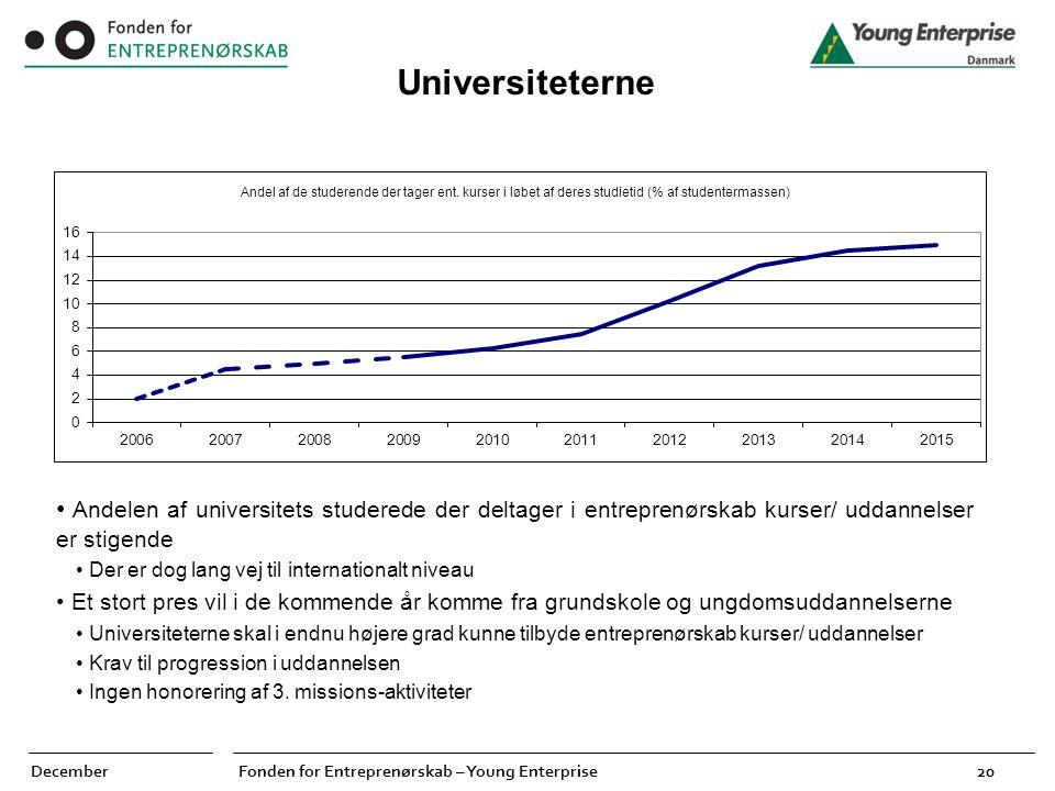 Universiteterne Andelen af universitets studerede der deltager i entreprenørskab kurser/ uddannelser er stigende.