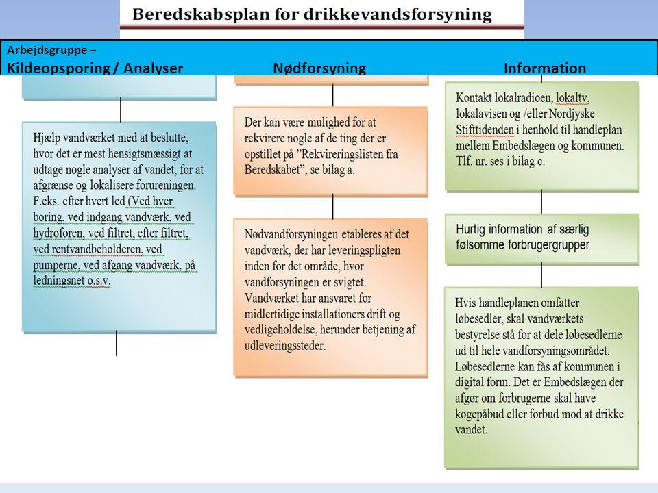 Kildeopsporing / Analyser Nødforsyning Information