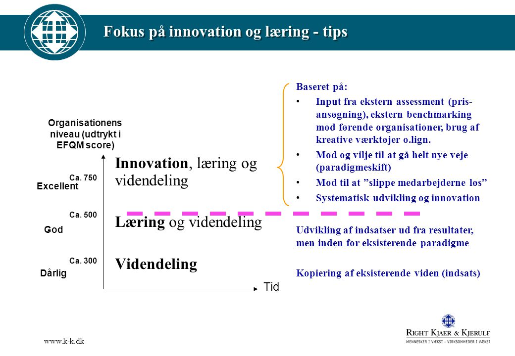 Fokus på innovation og læring - tips