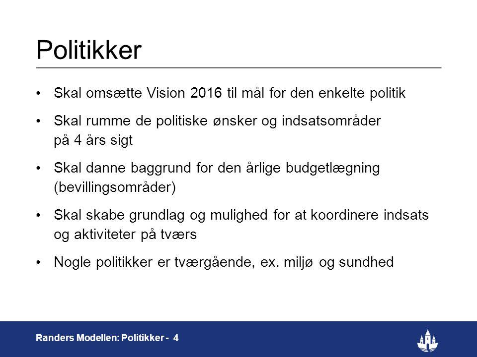 Politikker Skal omsætte Vision 2016 til mål for den enkelte politik