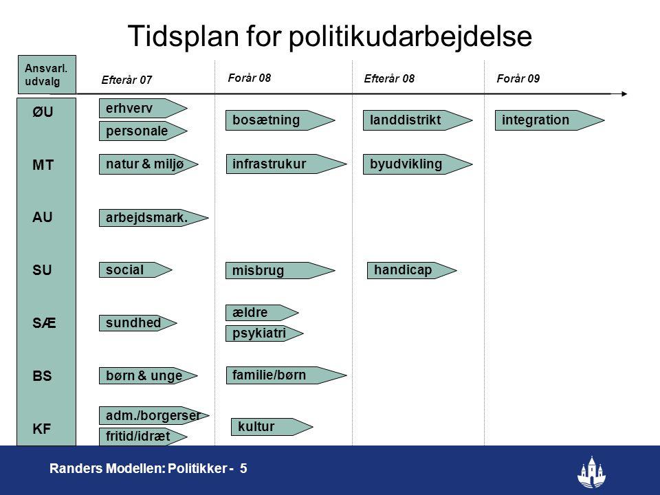 Tidsplan for politikudarbejdelse