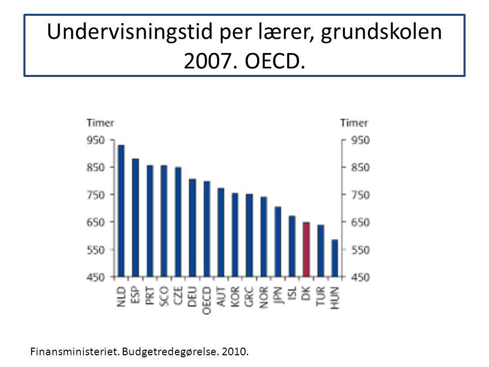 Undervisningstid per lærer, grundskolen 2007. OECD.