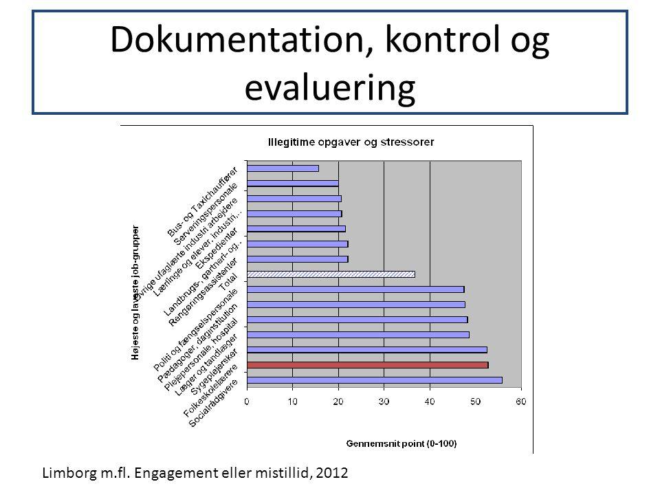 Dokumentation, kontrol og evaluering