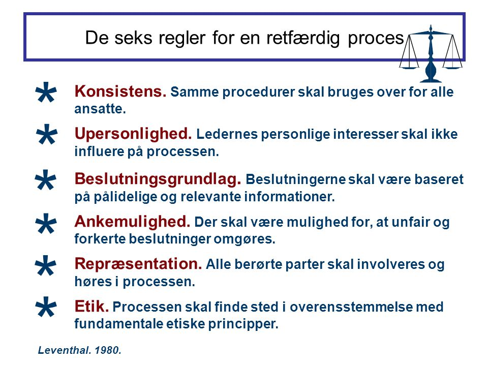 De seks regler for en retfærdig proces