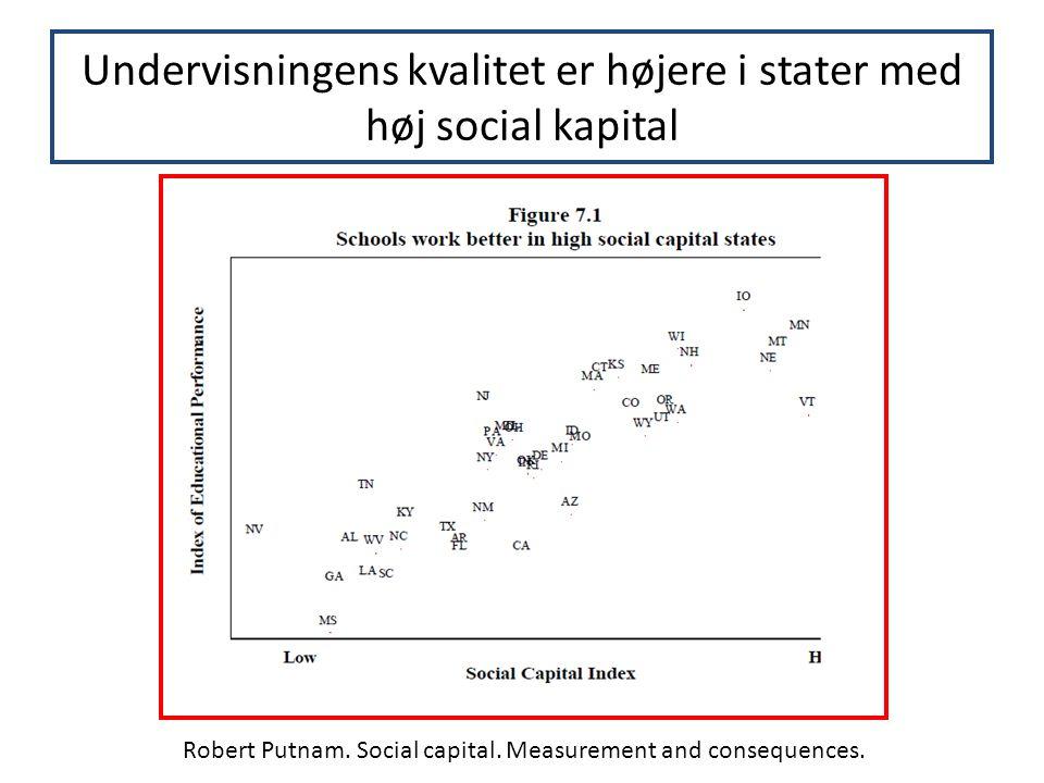 Undervisningens kvalitet er højere i stater med høj social kapital