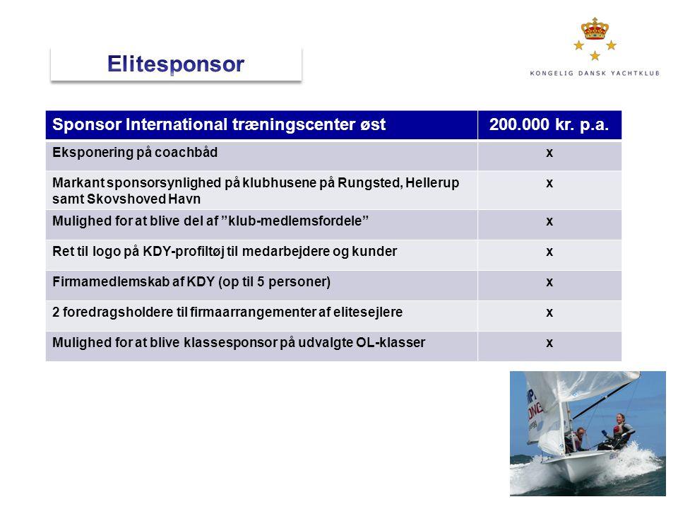Elitesponsor Sponsor International træningscenter øst 200.000 kr. p.a.