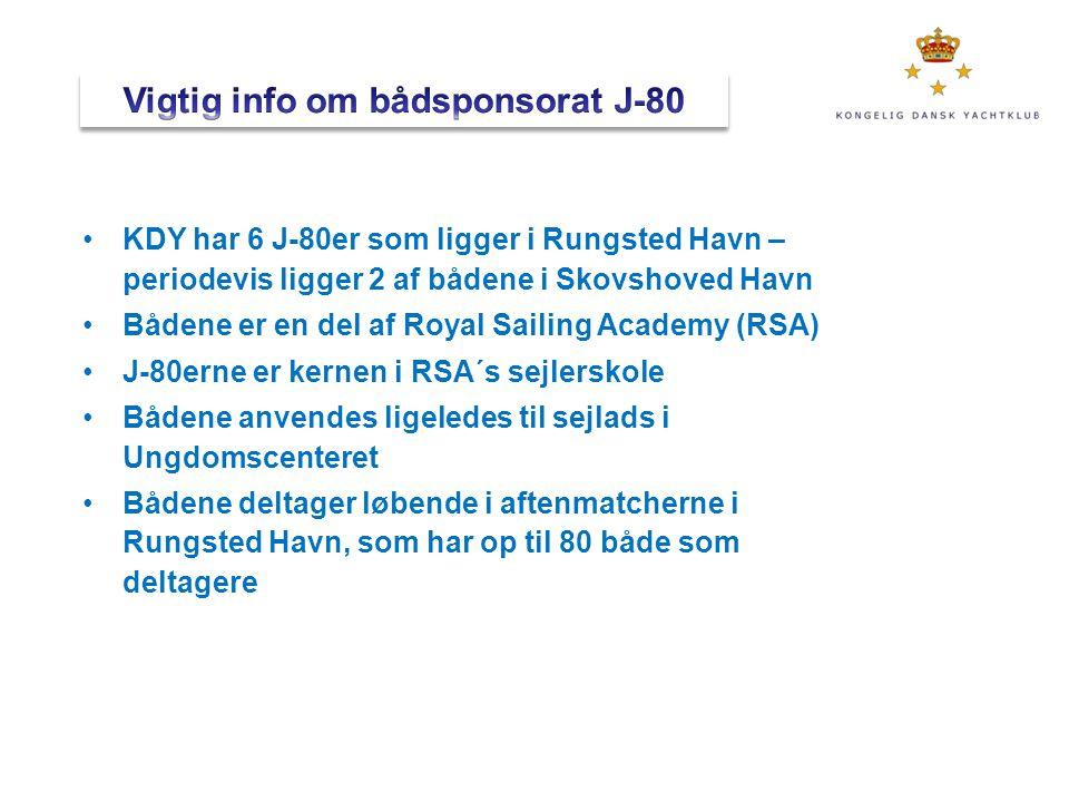 Vigtig info om bådsponsorat J-80