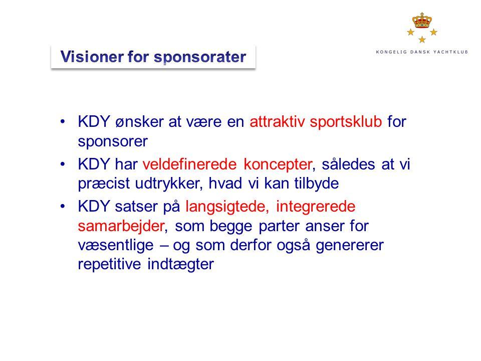 Visioner for sponsorater