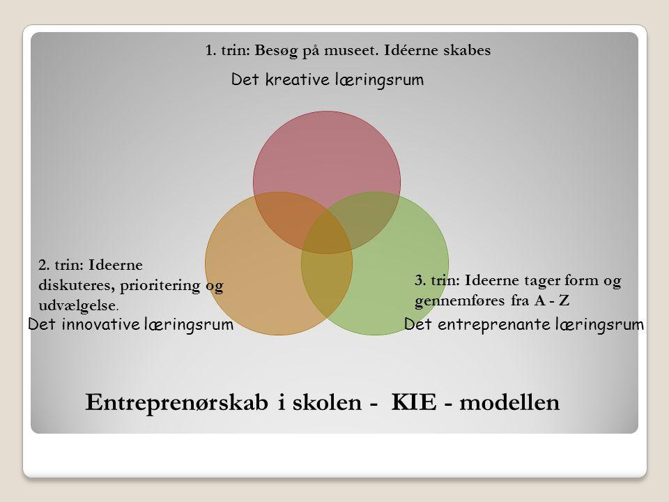 Entreprenørskab i skolen - KIE - modellen