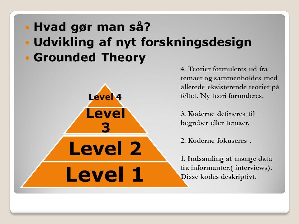 Level 2 Level 3 Hvad gør man så Udvikling af nyt forskningsdesign