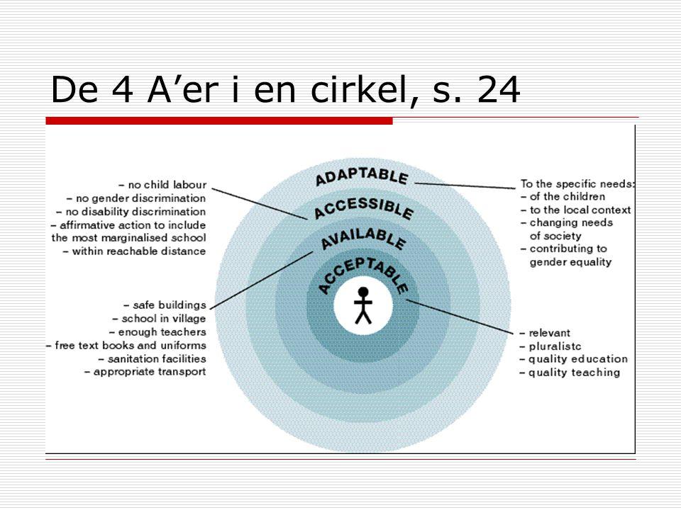 De 4 A'er i en cirkel, s. 24