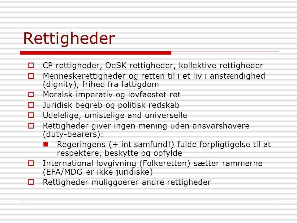 Rettigheder CP rettigheder, OeSK rettigheder, kollektive rettigheder