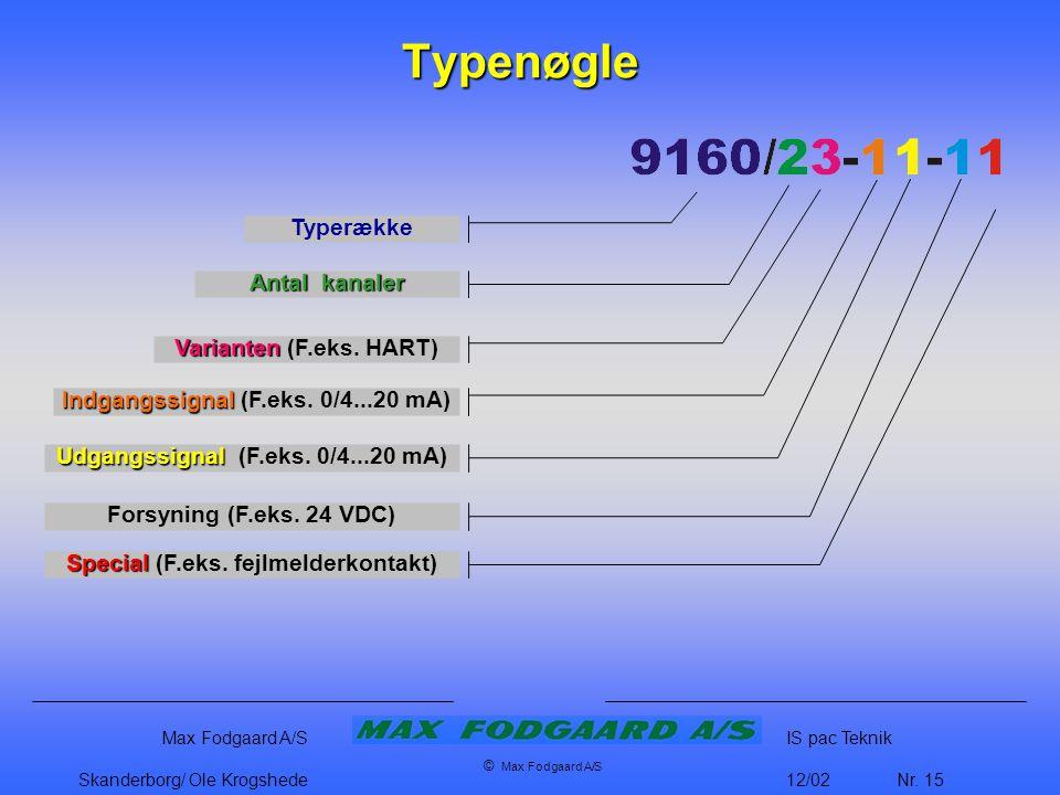 Typenøgle Typerække Antal kanaler Varianten (F.eks. HART)