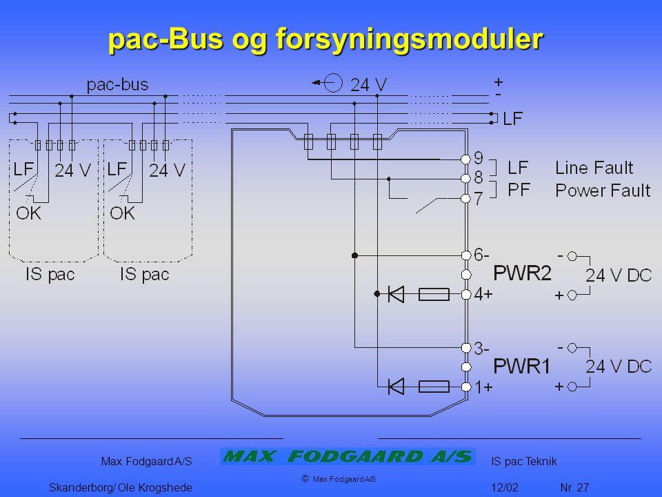 pac-Bus og forsyningsmoduler