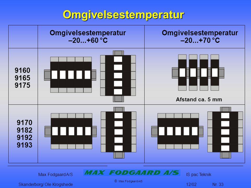 Omgivelsestemperatur