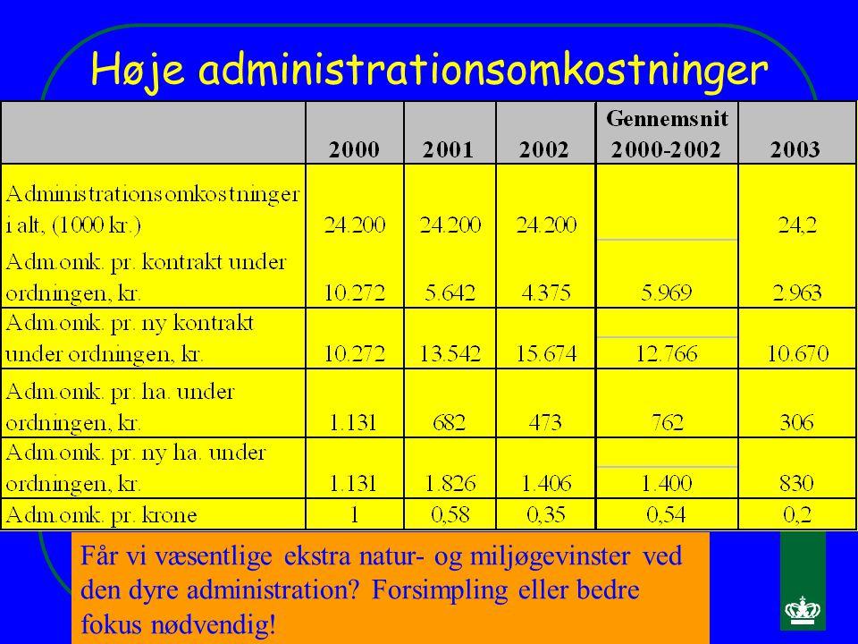 Høje administrationsomkostninger