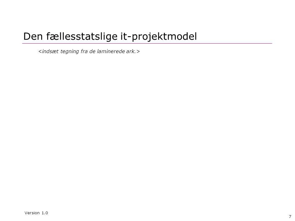 Den fællesstatslige it-projektmodel