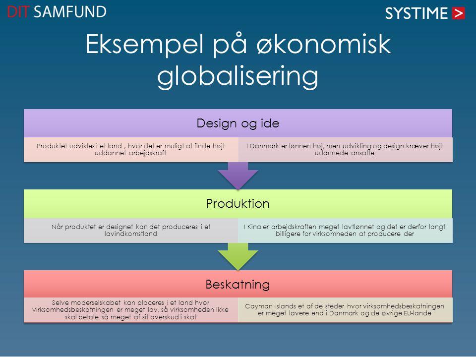 Eksempel på økonomisk globalisering