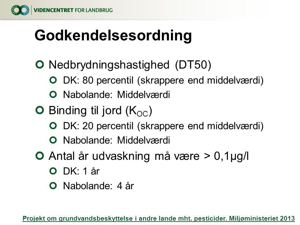 Godkendelsesordning Nedbrydningshastighed (DT50)