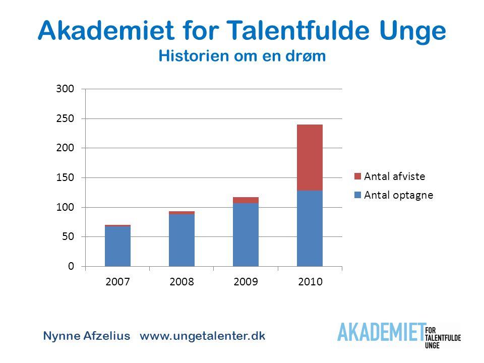 Akademiet for Talentfulde Unge Historien om en drøm