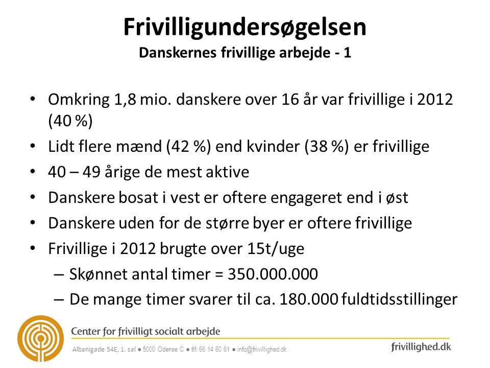 Frivilligundersøgelsen Danskernes frivillige arbejde - 1