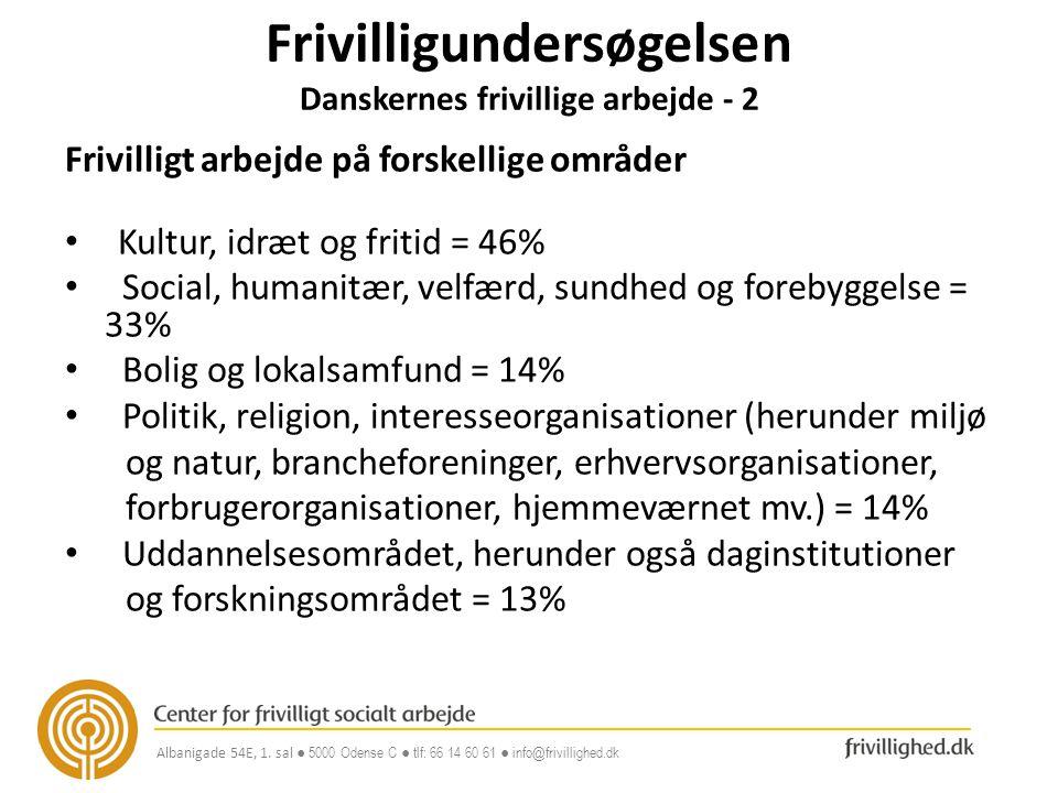 Frivilligundersøgelsen Danskernes frivillige arbejde - 2