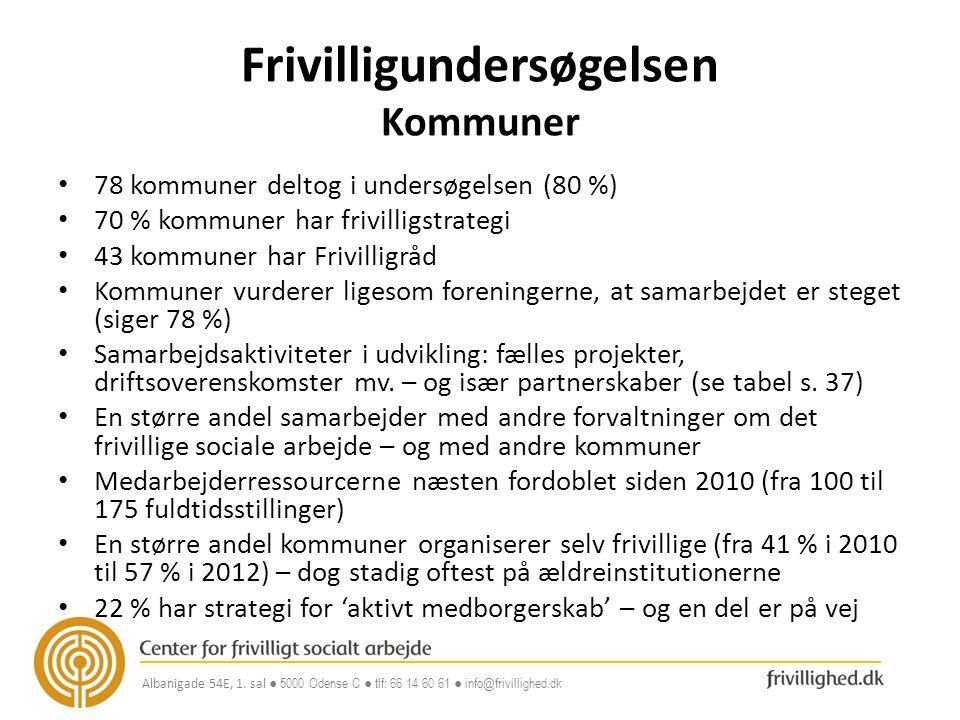 Frivilligundersøgelsen Kommuner