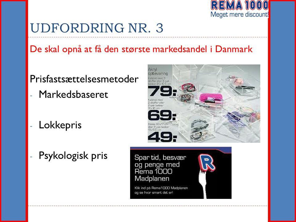 UDFORDRING NR. 3 Prisfastsættelsesmetoder Markedsbaseret Lokkepris