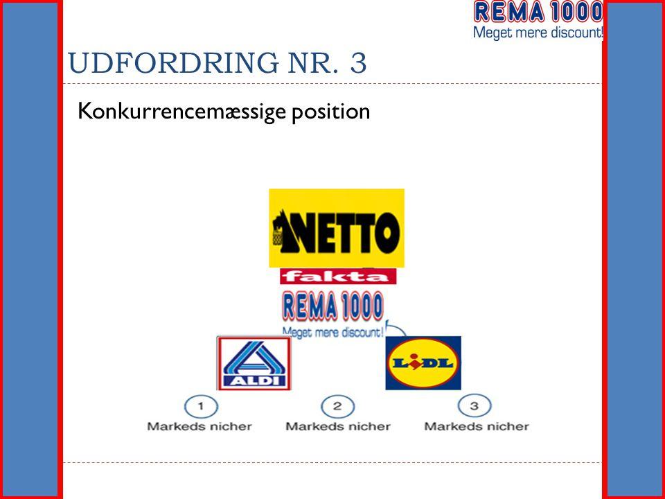 UDFORDRING NR. 3 Konkurrencemæssige position