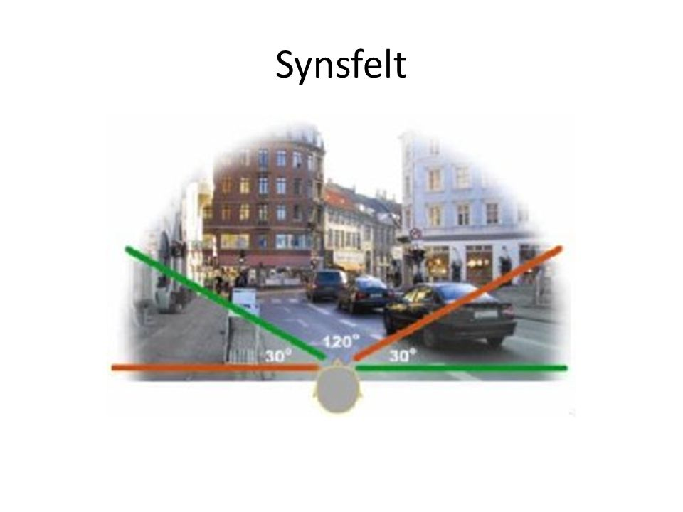 Synsfelt