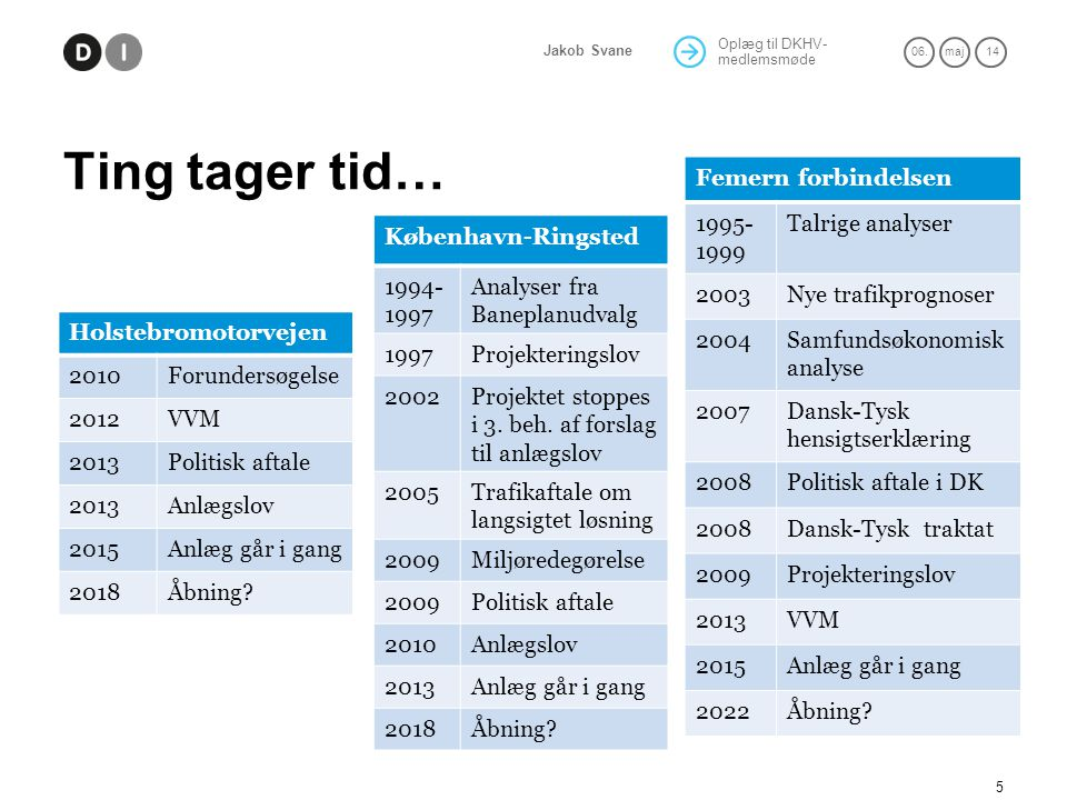 Ting tager tid… Femern forbindelsen 1995-1999 Talrige analyser 2003