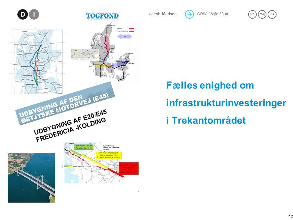 Fælles enighed om infrastrukturinvesteringer i Trekantområdet