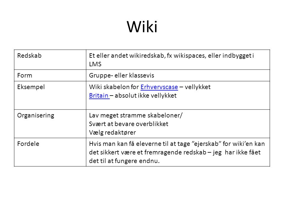 Wiki Redskab. Et eller andet wikiredskab, fx wikispaces, eller indbygget i LMS. Form. Gruppe- eller klassevis.