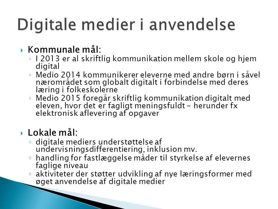 Digitale medier i anvendelse