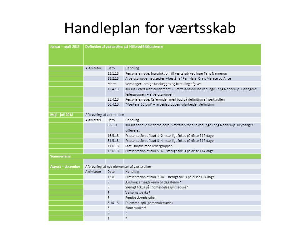 Handleplan for værtsskab