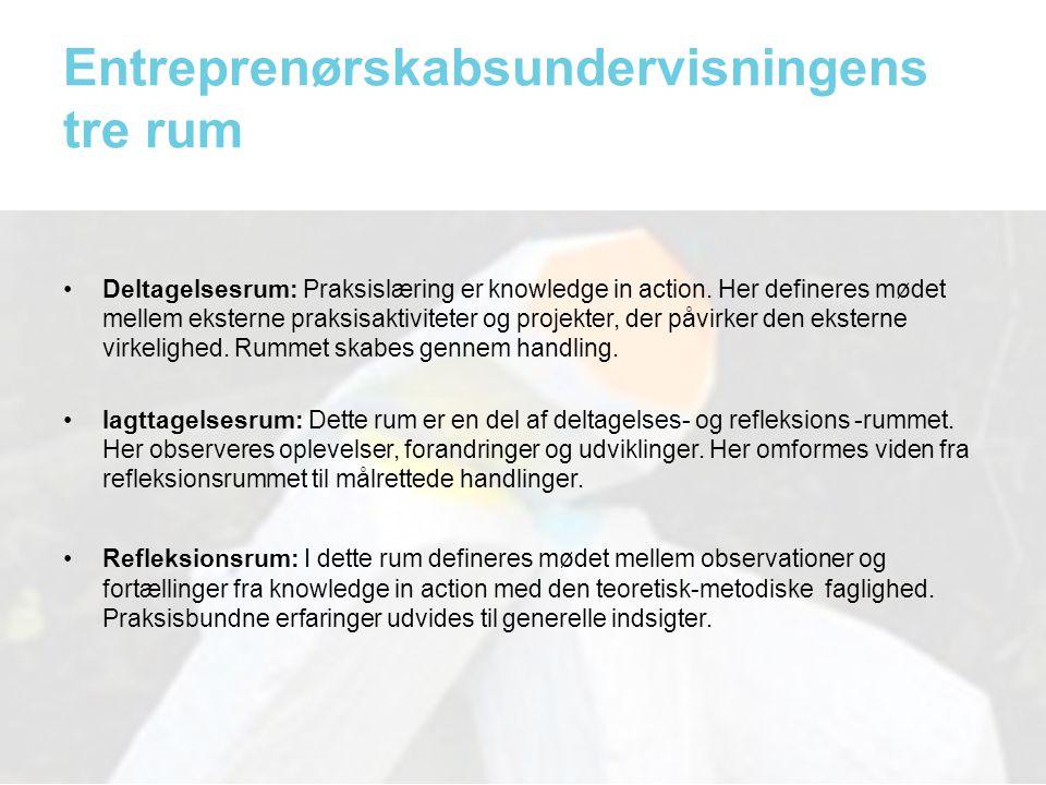 Entreprenørskabsundervisningens tre rum