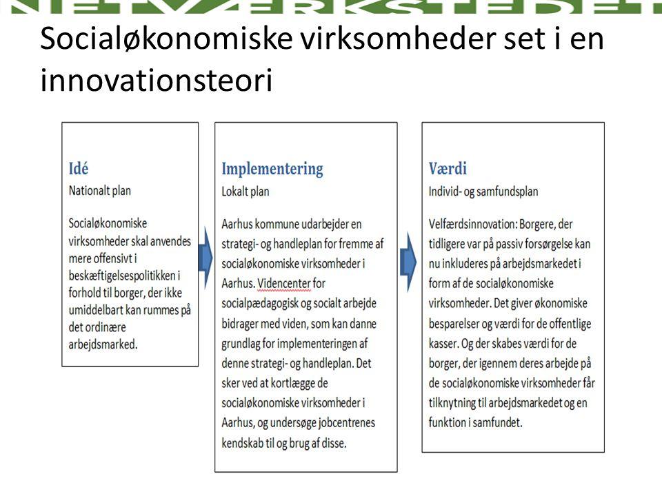 Socialøkonomiske virksomheder set i en innovationsteori
