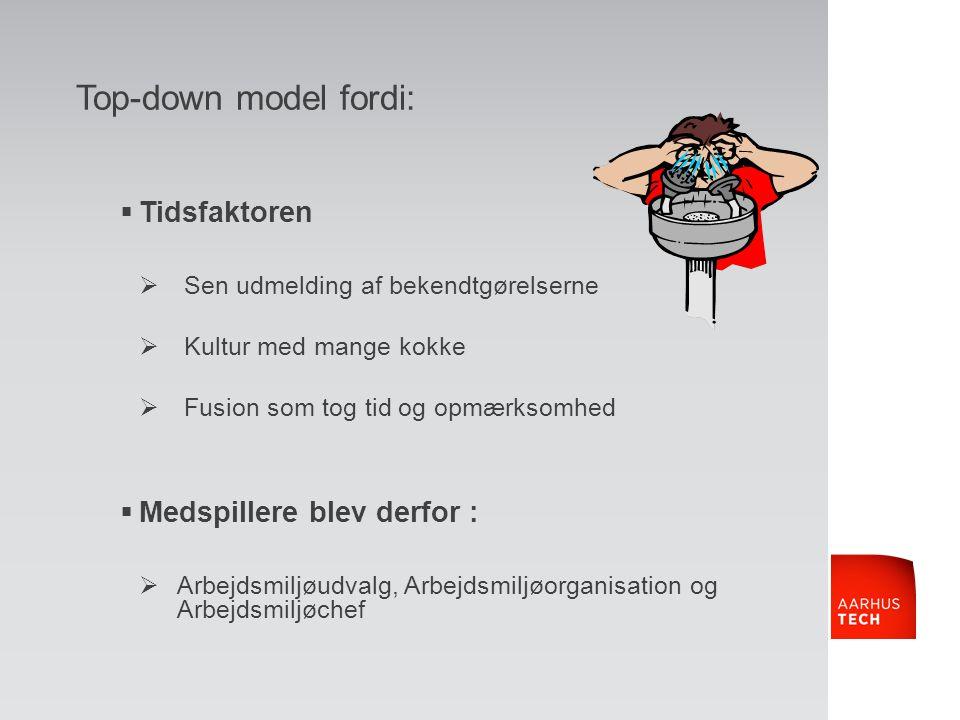 Top-down model fordi: Tidsfaktoren Medspillere blev derfor :