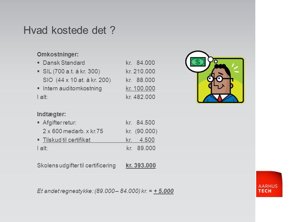 Hvad kostede det Omkostninger: Dansk Standard kr. 84.000