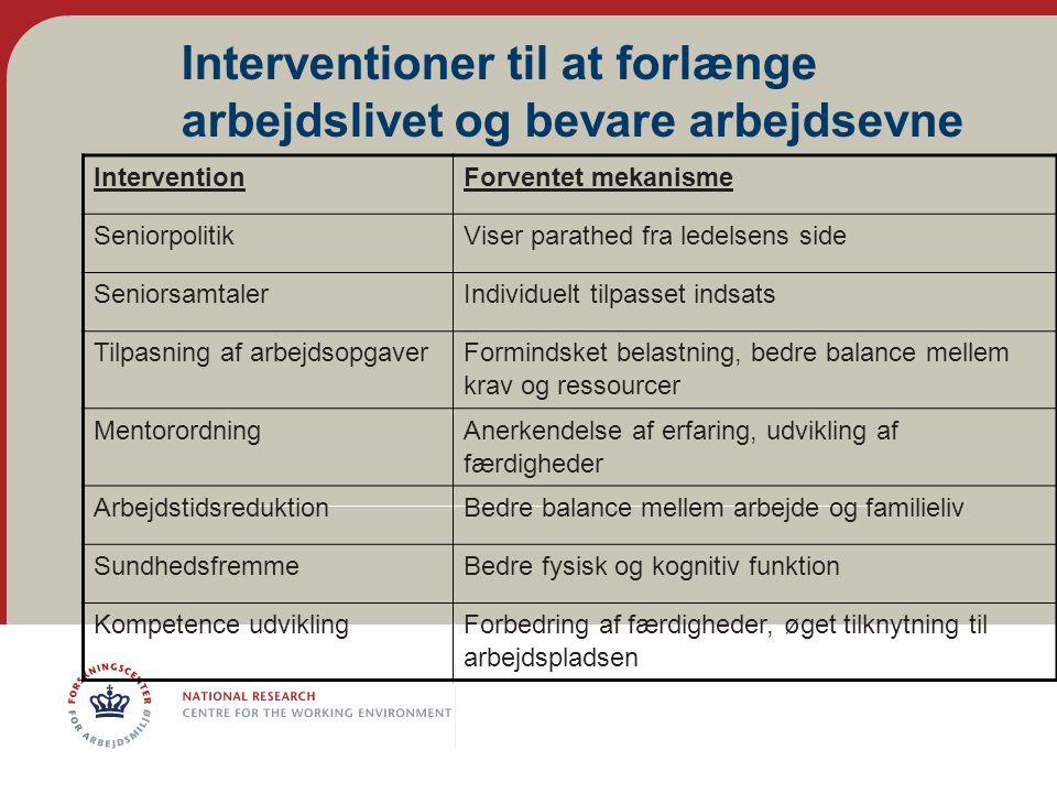 Interventioner til at forlænge arbejdslivet og bevare arbejdsevne