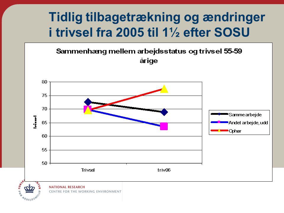 Tidlig tilbagetrækning og ændringer i trivsel fra 2005 til 1½ efter SOSU