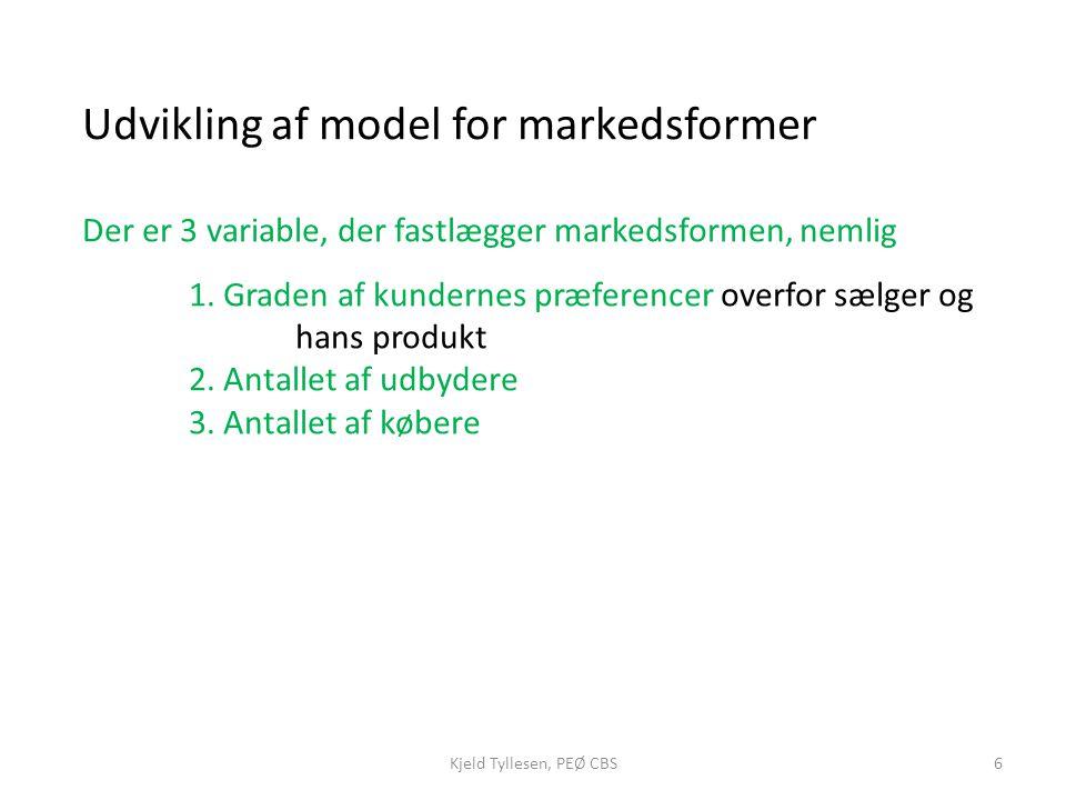 Udvikling af model for markedsformer