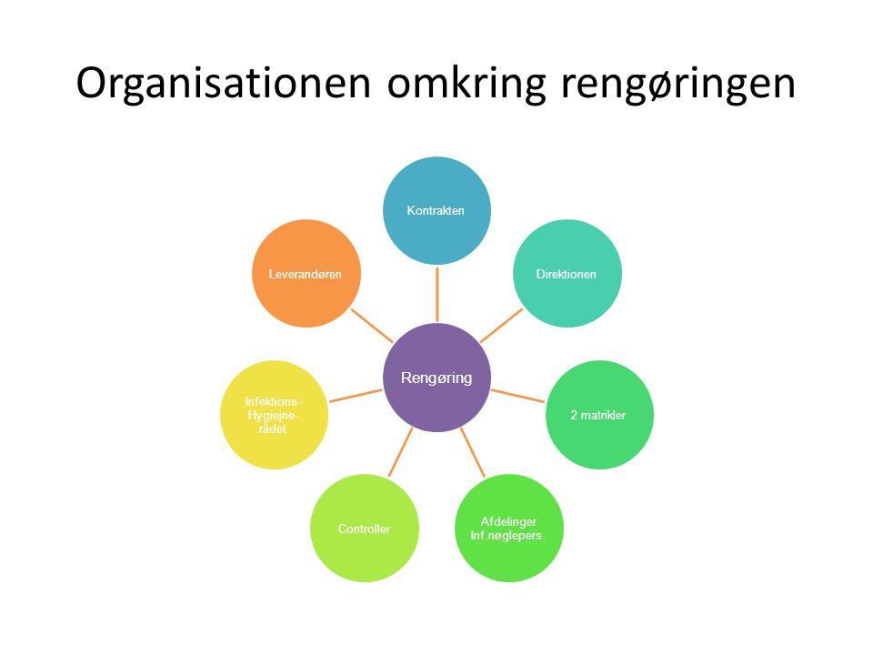 Organisationen omkring rengøringen