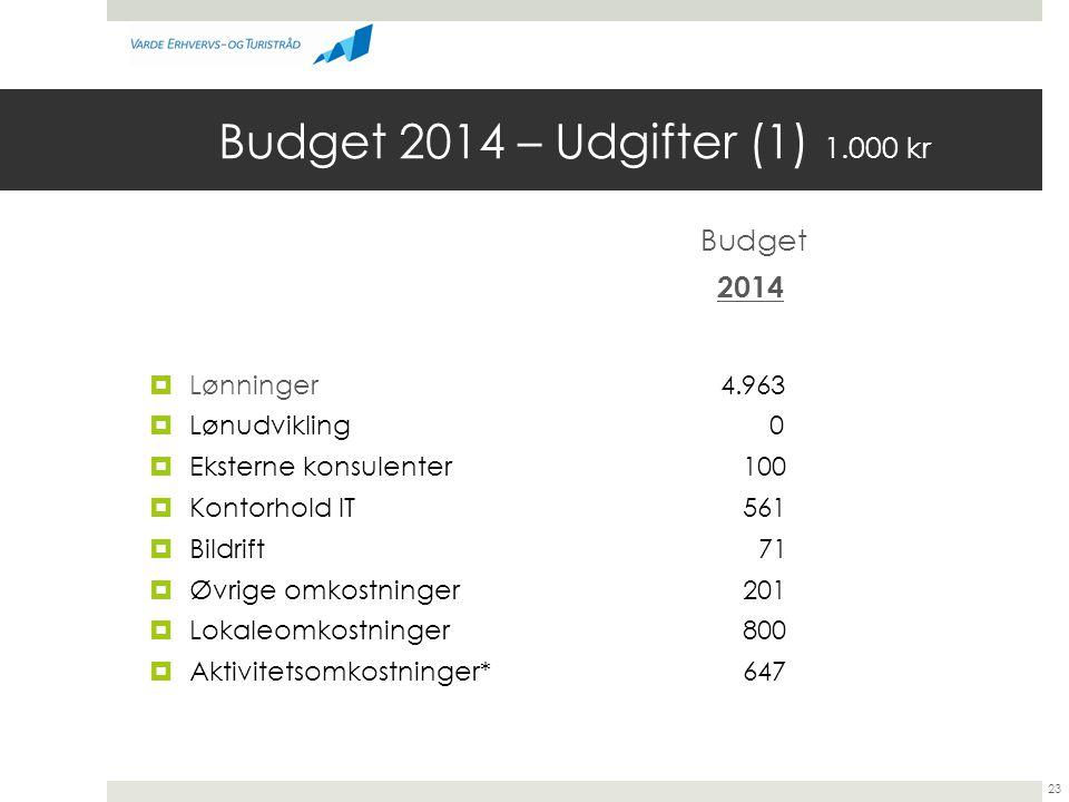 Budget 2014 – Udgifter (1) 1.000 kr Budget 2014 Lønninger 4.963