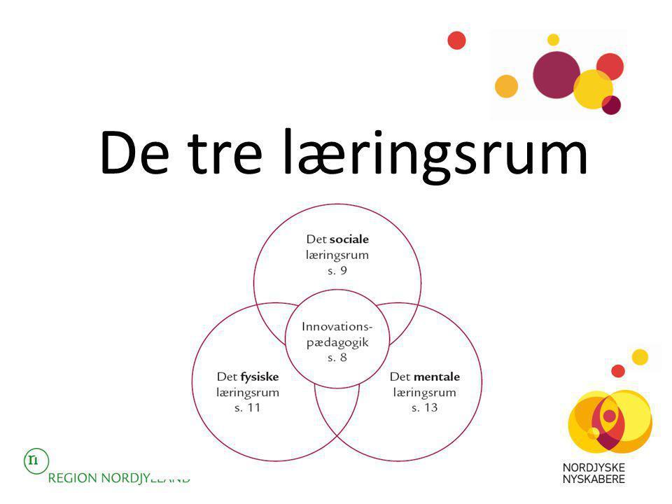 De tre læringsrum