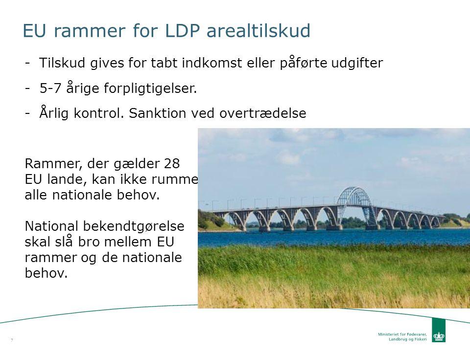 EU rammer for LDP arealtilskud