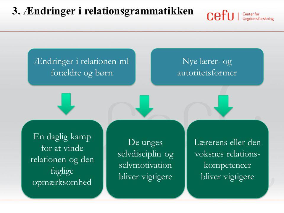 3. Ændringer i relationsgrammatikken