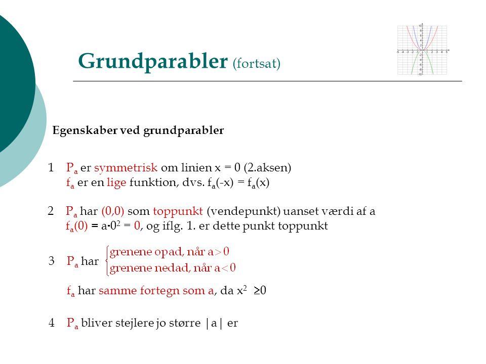 Grundparabler (fortsat)