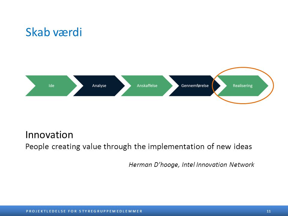 Skab værdi Innovation. People creating value through the implementation of new ideas.